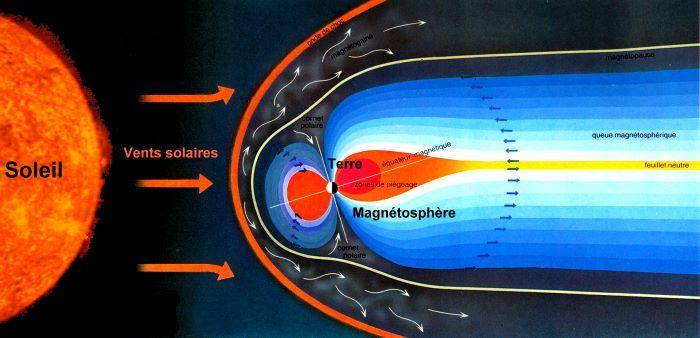 magnetosphere.1.