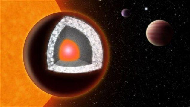 121012_ha9cu_exoplanete-55cancri-e_sn635.jpg